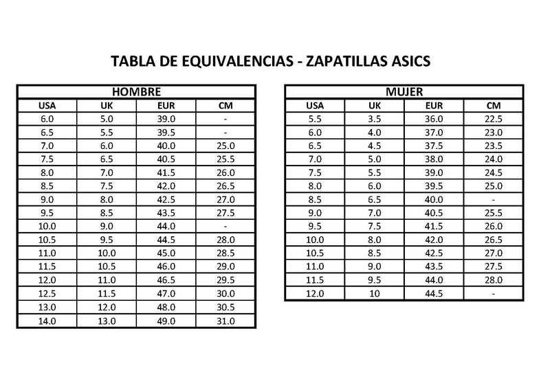 e9701008e Asics Gel Nimbus 15 por sólo 82 euros - 50% dcto. - maxichollos.es